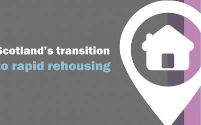 Reflections on Rapid Rehousing